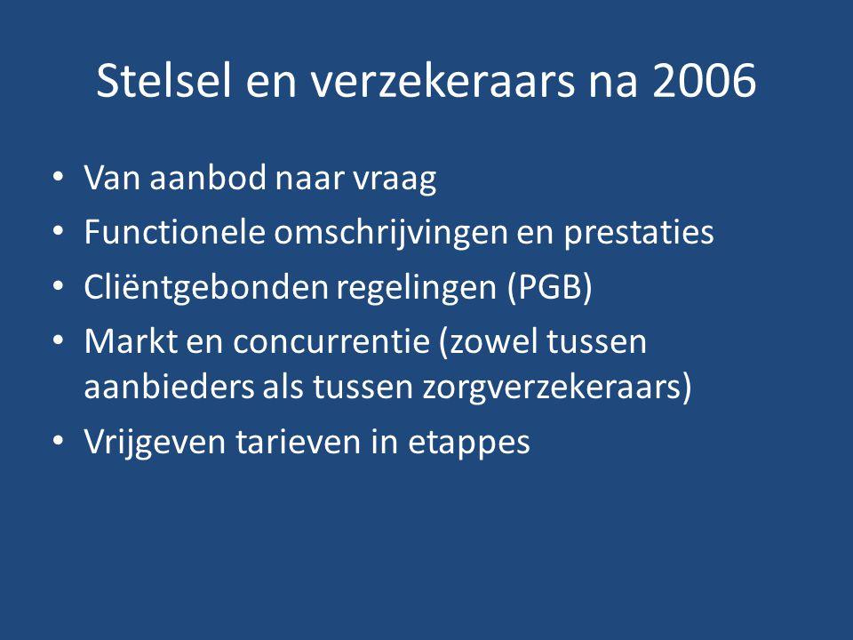Stelsel en verzekeraars na 2006
