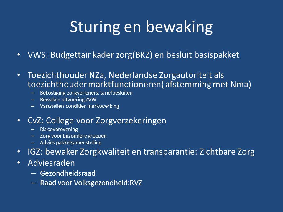 Sturing en bewaking VWS: Budgettair kader zorg(BKZ) en besluit basispakket.