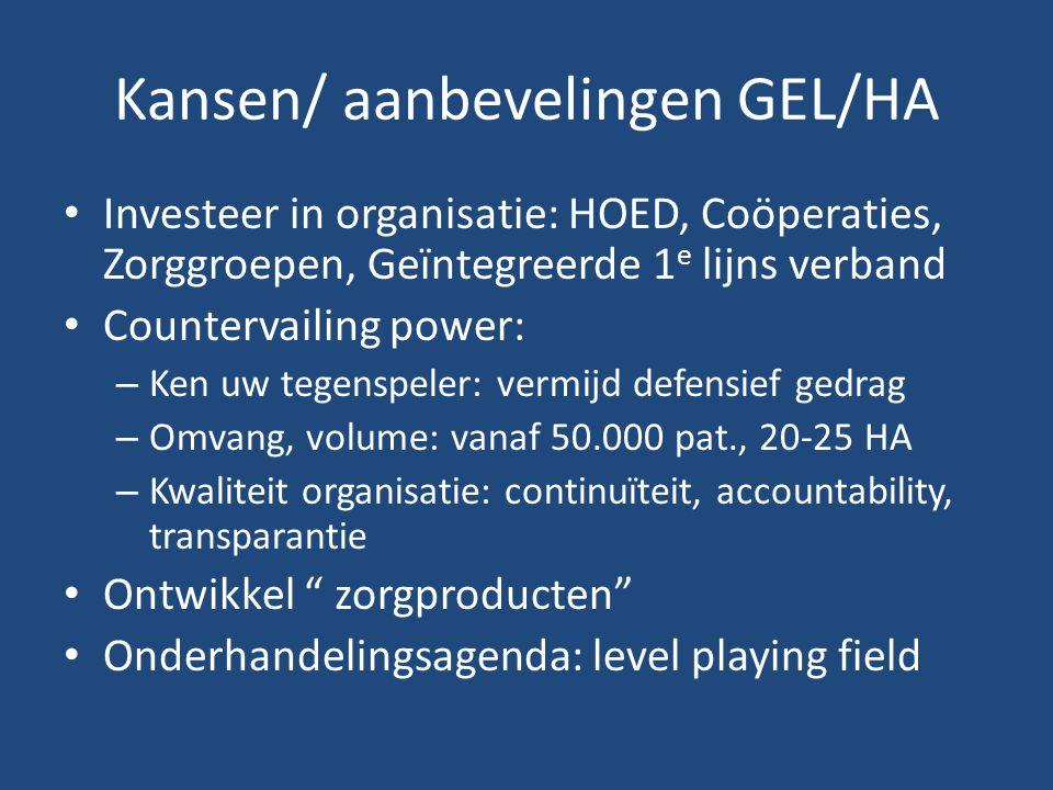Kansen/ aanbevelingen GEL/HA
