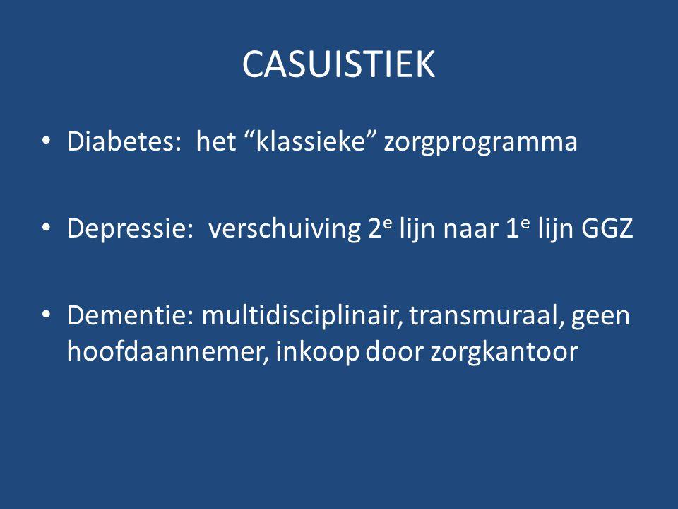 CASUISTIEK Diabetes: het klassieke zorgprogramma