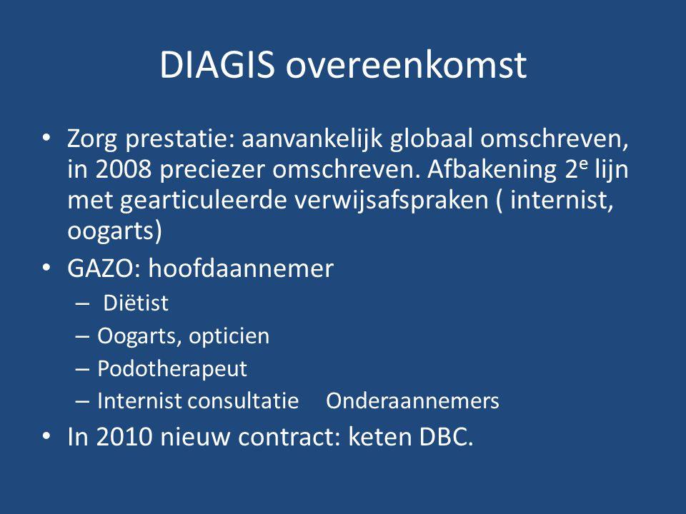 DIAGIS overeenkomst