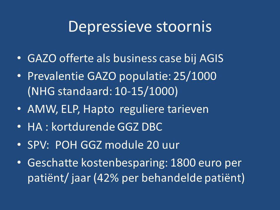 Depressieve stoornis GAZO offerte als business case bij AGIS