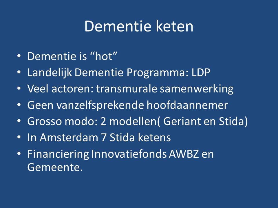 Dementie keten Dementie is hot Landelijk Dementie Programma: LDP