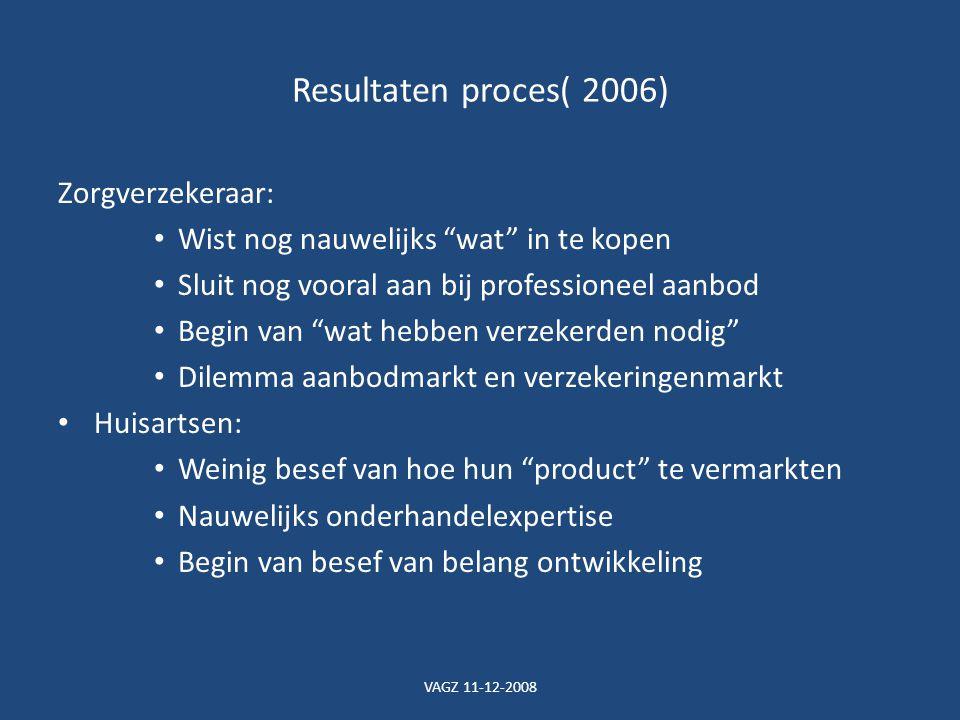 Resultaten proces( 2006) Zorgverzekeraar:
