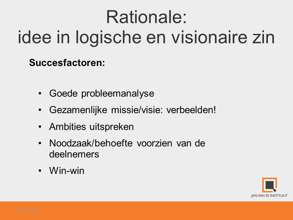 Rationale: idee in logische en visionaire zin