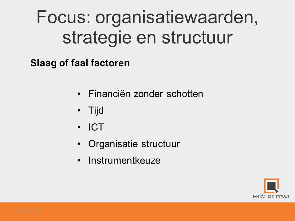 Focus: organisatiewaarden, strategie en structuur