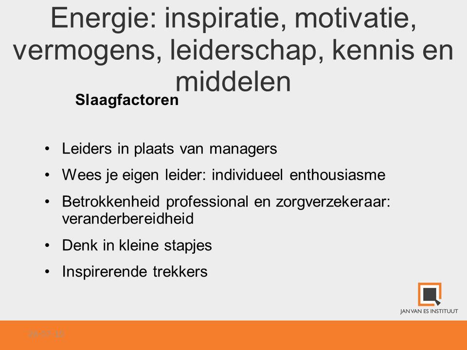 Energie: inspiratie, motivatie, vermogens, leiderschap, kennis en middelen