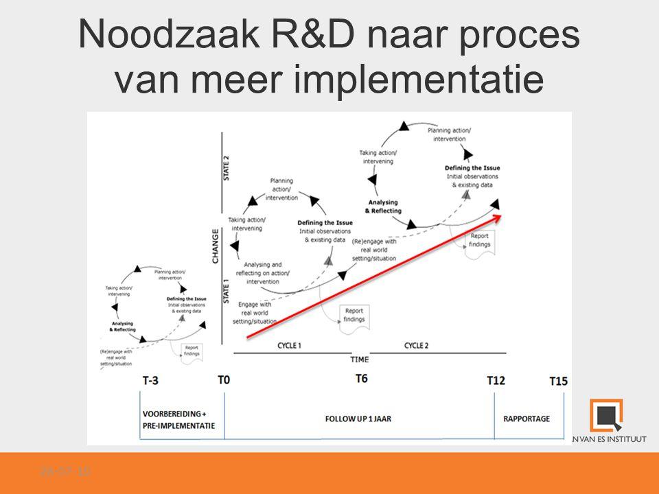 Noodzaak R&D naar proces van meer implementatie