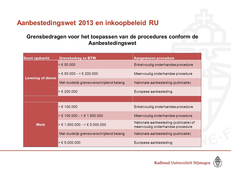 Aanbestedingswet 2013 en inkoopbeleid RU