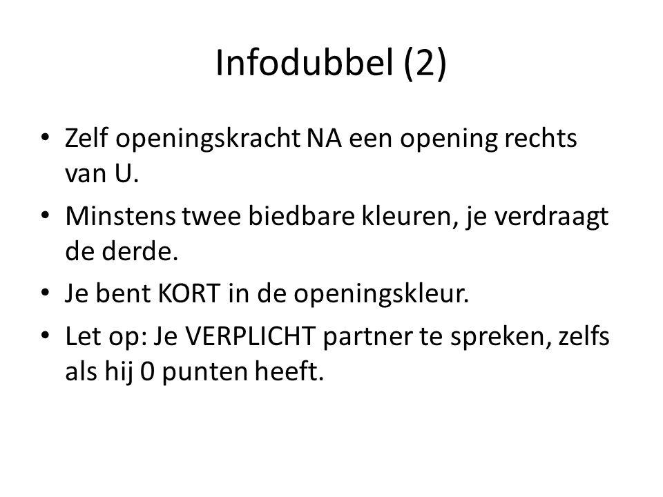 Infodubbel (2) Zelf openingskracht NA een opening rechts van U.