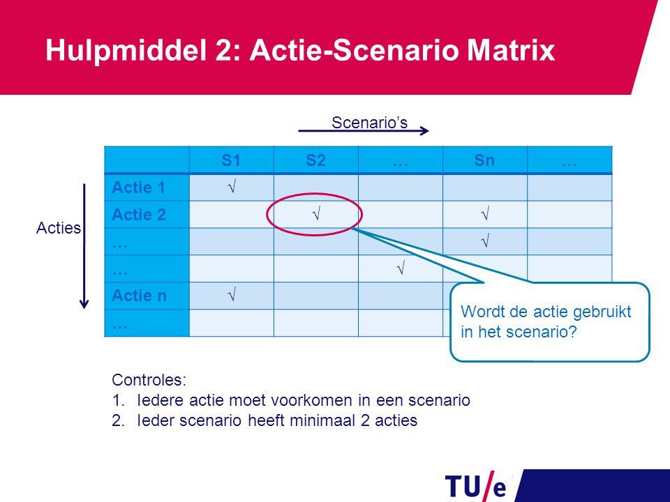 Hulpmiddel 2: Actie-Scenario Matrix