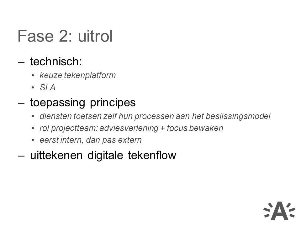Fase 2: uitrol technisch: toepassing principes