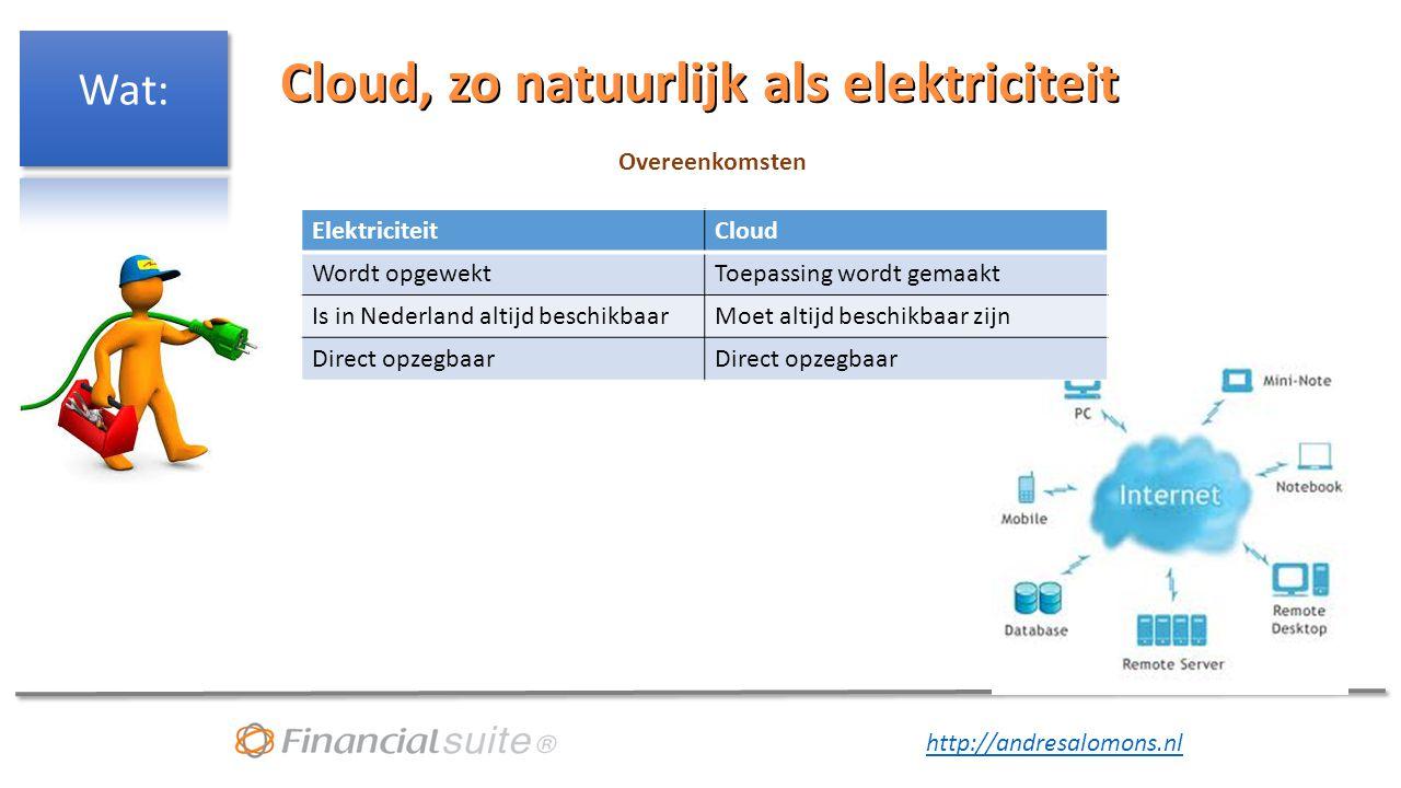 Cloud, zo natuurlijk als elektriciteit
