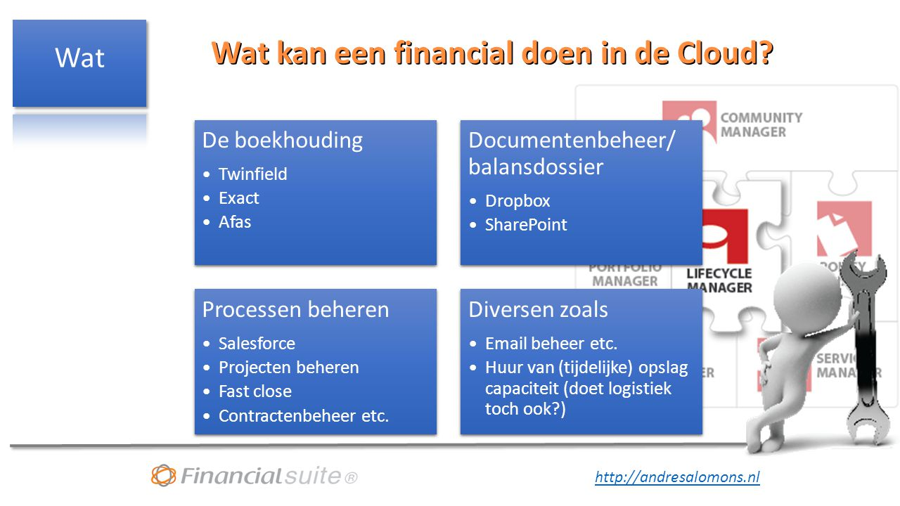 Wat kan een financial doen in de Cloud