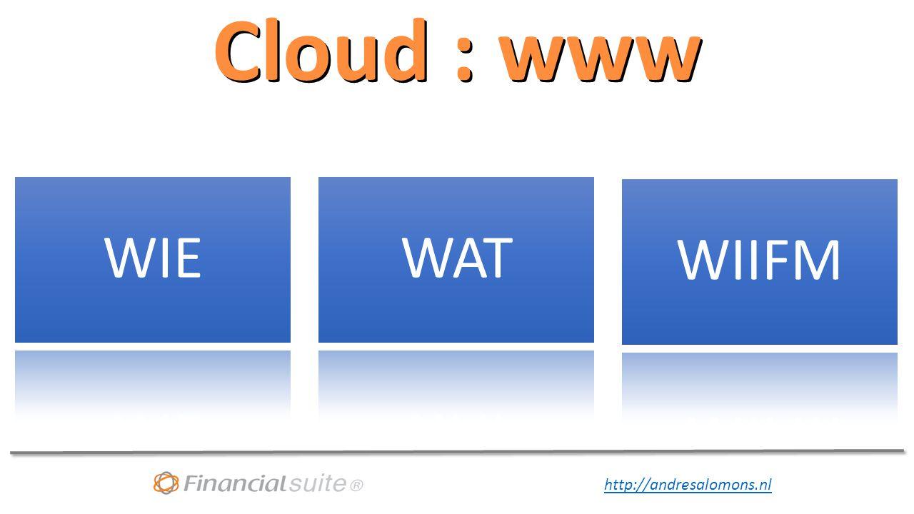 Cloud : www WIE WAT WIIFM
