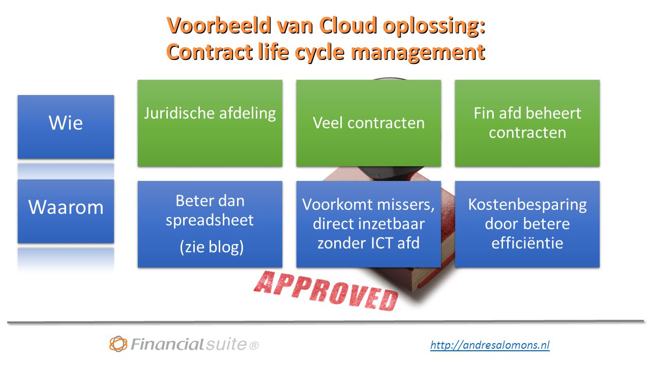 Voorbeeld van Cloud oplossing: Contract life cycle management