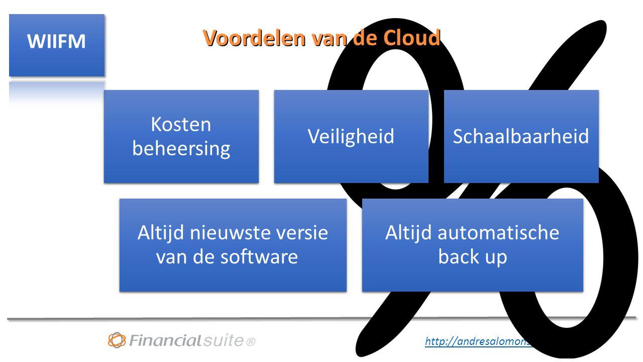 Voordelen van de Cloud WIIFM Kosten beheersing Veiligheid