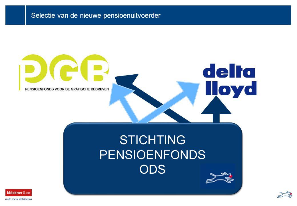 Selectie van de nieuwe pensioenuitvoerder