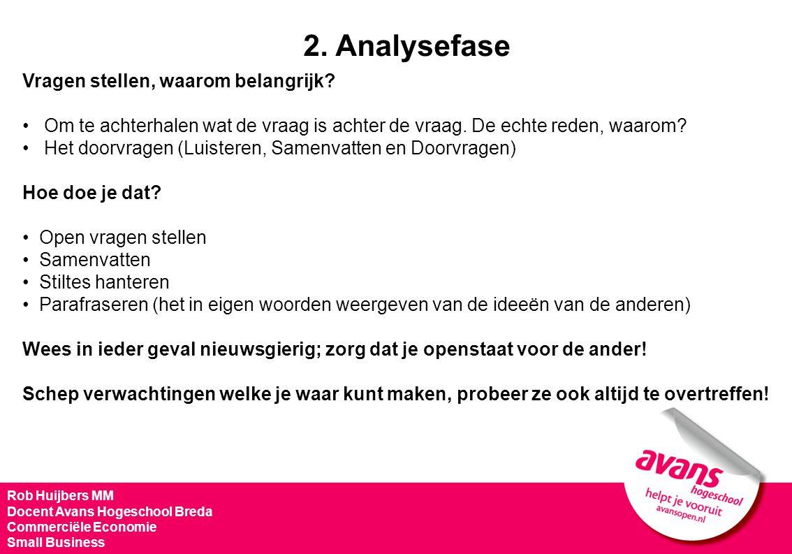 2. Analysefase Vragen stellen, waarom belangrijk