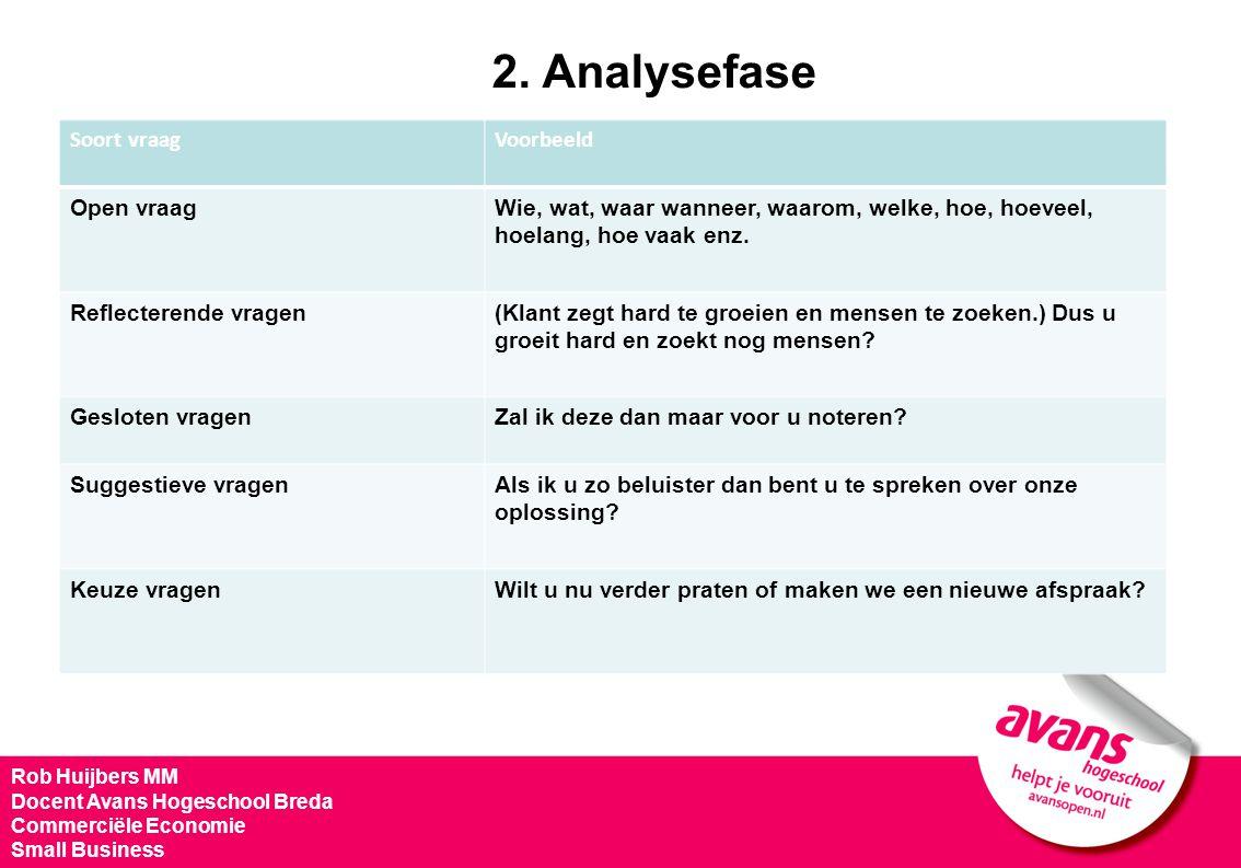 2. Analysefase Soort vraag Voorbeeld Open vraag