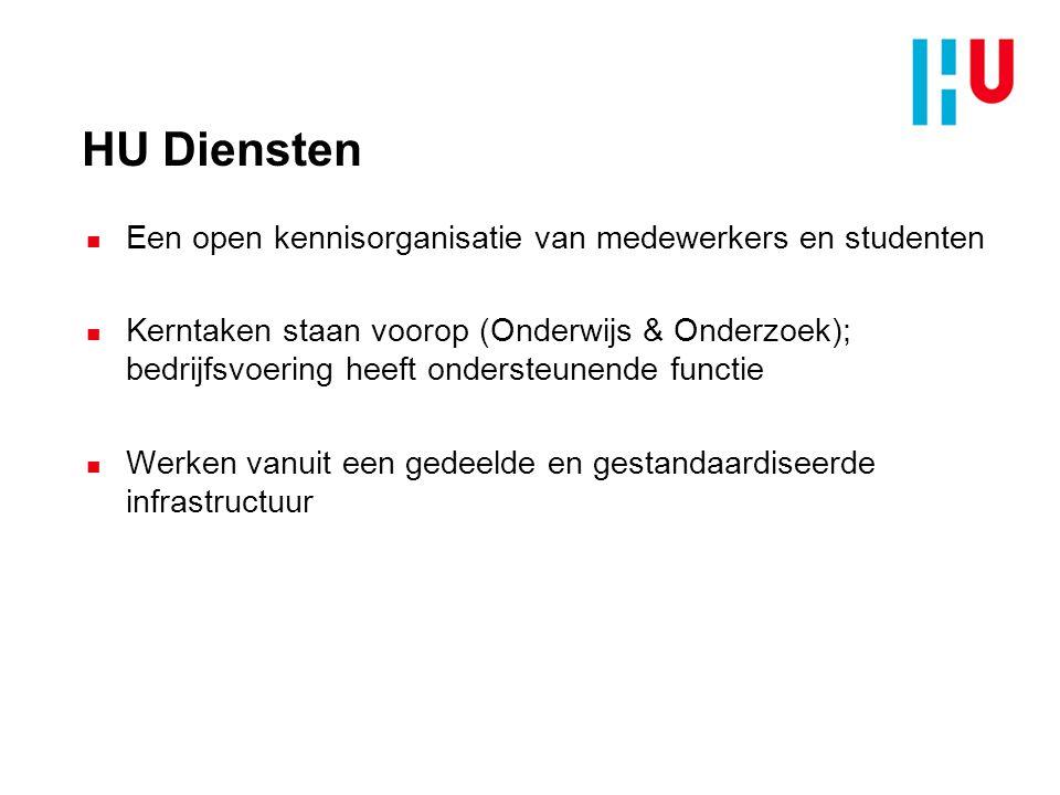 HU Diensten Een open kennisorganisatie van medewerkers en studenten