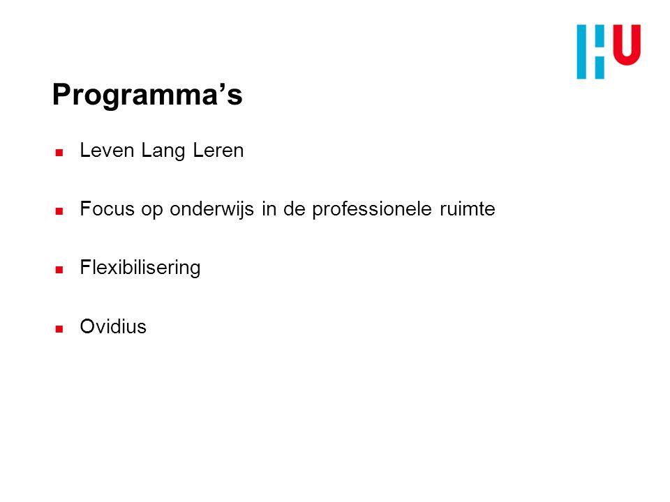 Programma's Leven Lang Leren
