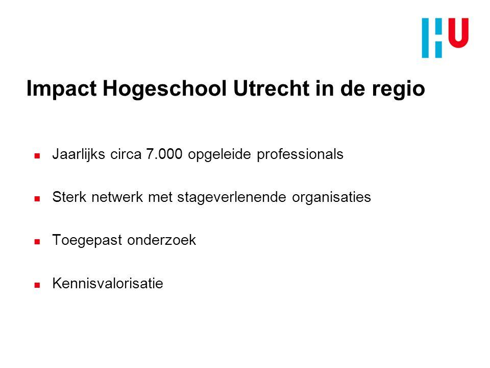 Impact Hogeschool Utrecht in de regio