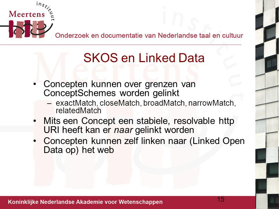 SKOS en Linked Data Concepten kunnen over grenzen van ConceptSchemes worden gelinkt. exactMatch, closeMatch, broadMatch, narrowMatch, relatedMatch.