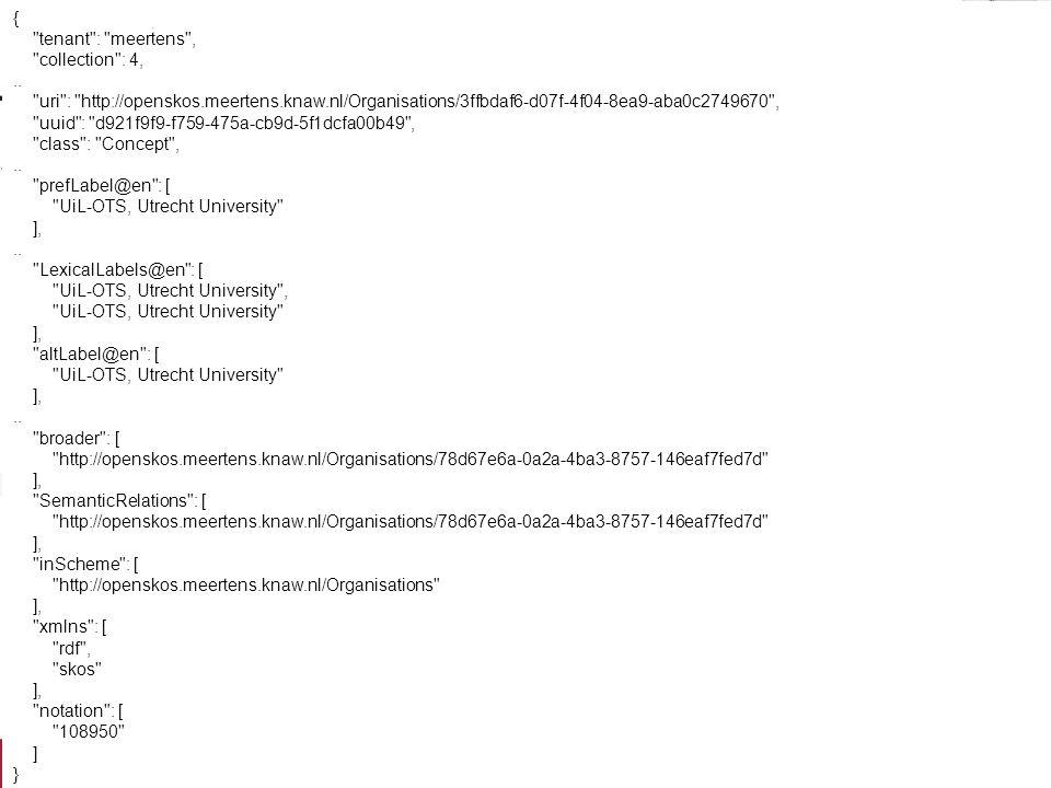 API voorbeelden Concept resolve