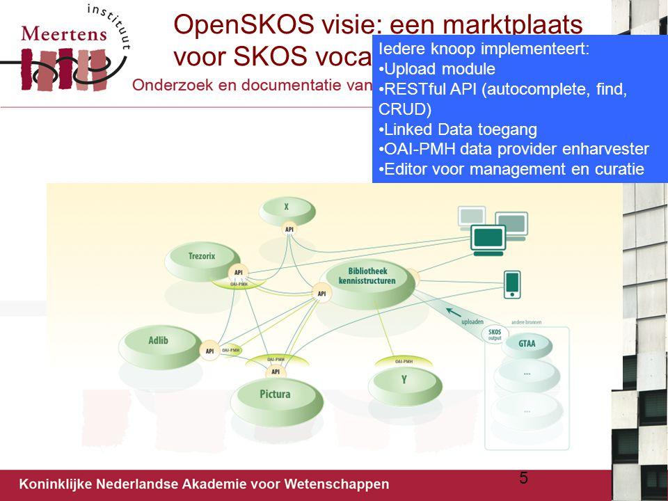 OpenSKOS visie: een marktplaats voor SKOS vocabulaires