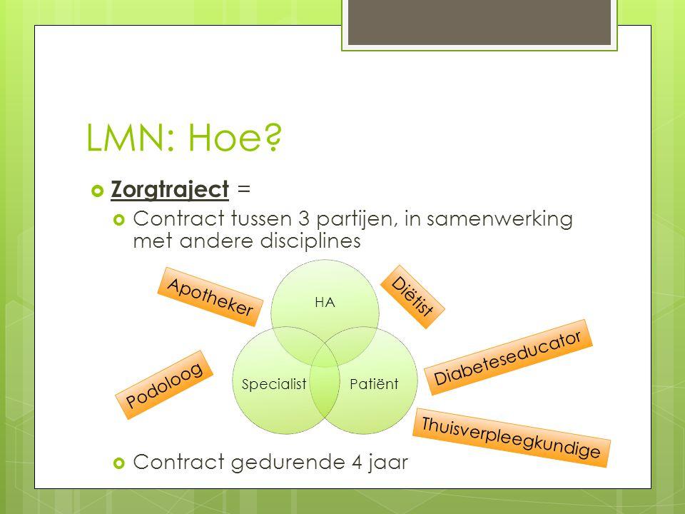 LMN: Hoe Zorgtraject = Contract tussen 3 partijen, in samenwerking met andere disciplines. Contract gedurende 4 jaar.