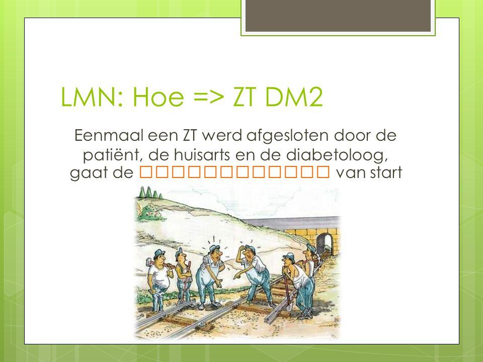 LMN: Hoe => ZT DM2 Eenmaal een ZT werd afgesloten door de patiënt, de huisarts en de diabetoloog, gaat de SAMENWERKING van start.