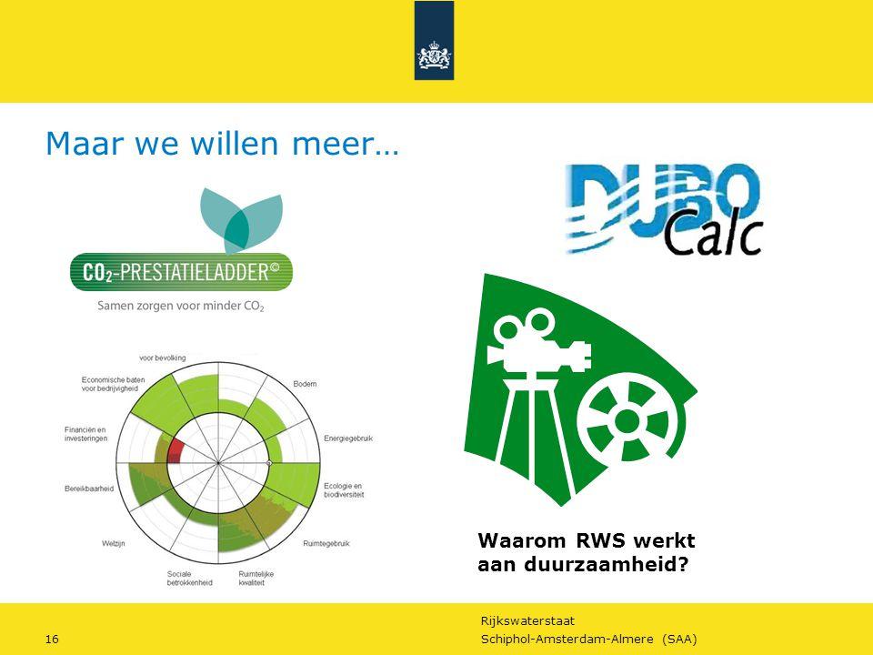 Maar we willen meer… Waarom RWS werkt aan duurzaamheid