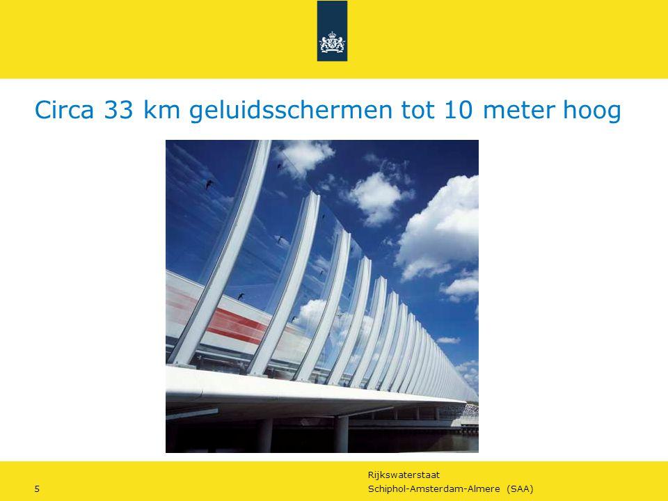 Circa 33 km geluidsschermen tot 10 meter hoog