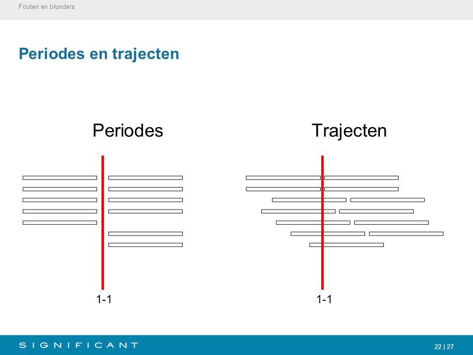 Fouten en blunders Periodes en trajecten Periodes Trajecten 1-1 1-1