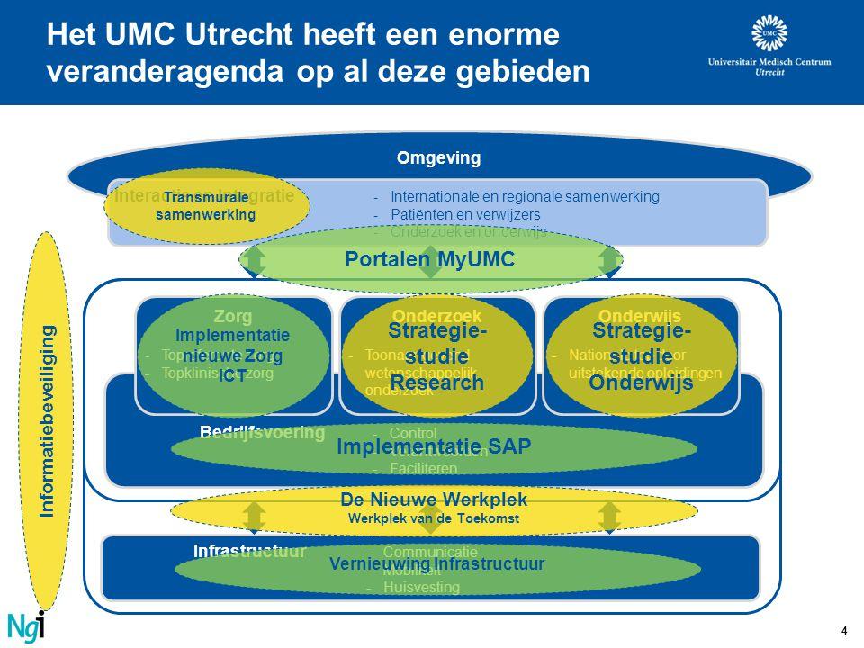 Het UMC Utrecht heeft een enorme veranderagenda op al deze gebieden