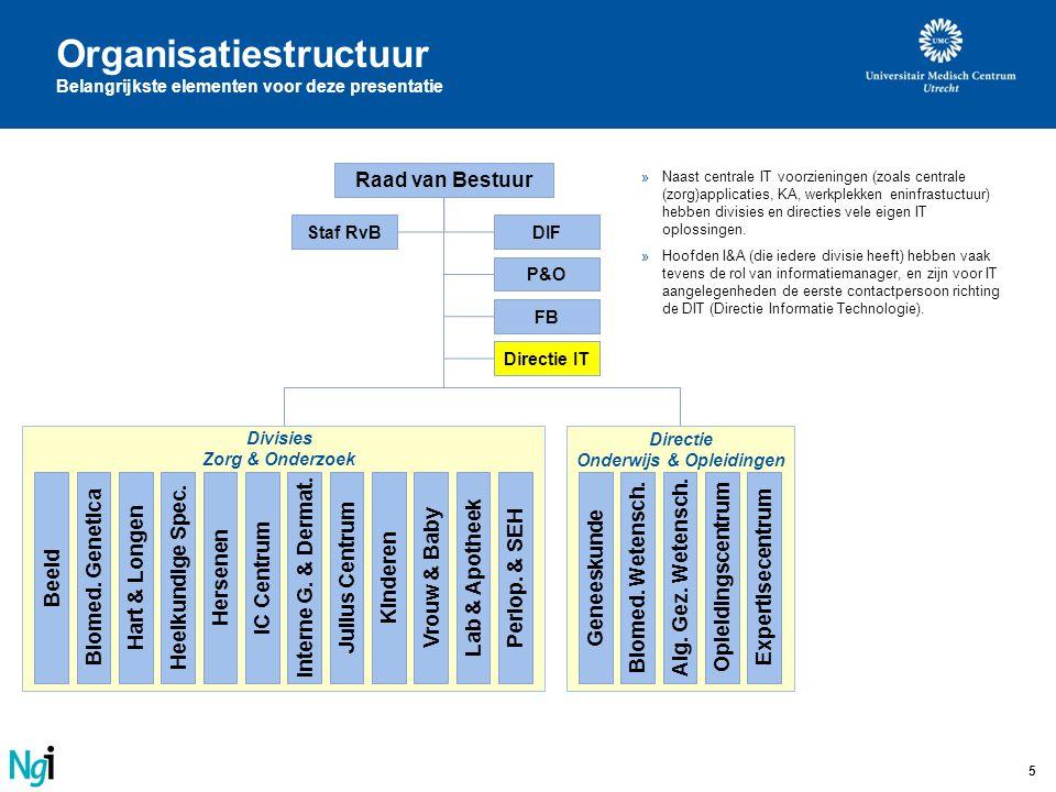 Organisatiestructuur Belangrijkste elementen voor deze presentatie