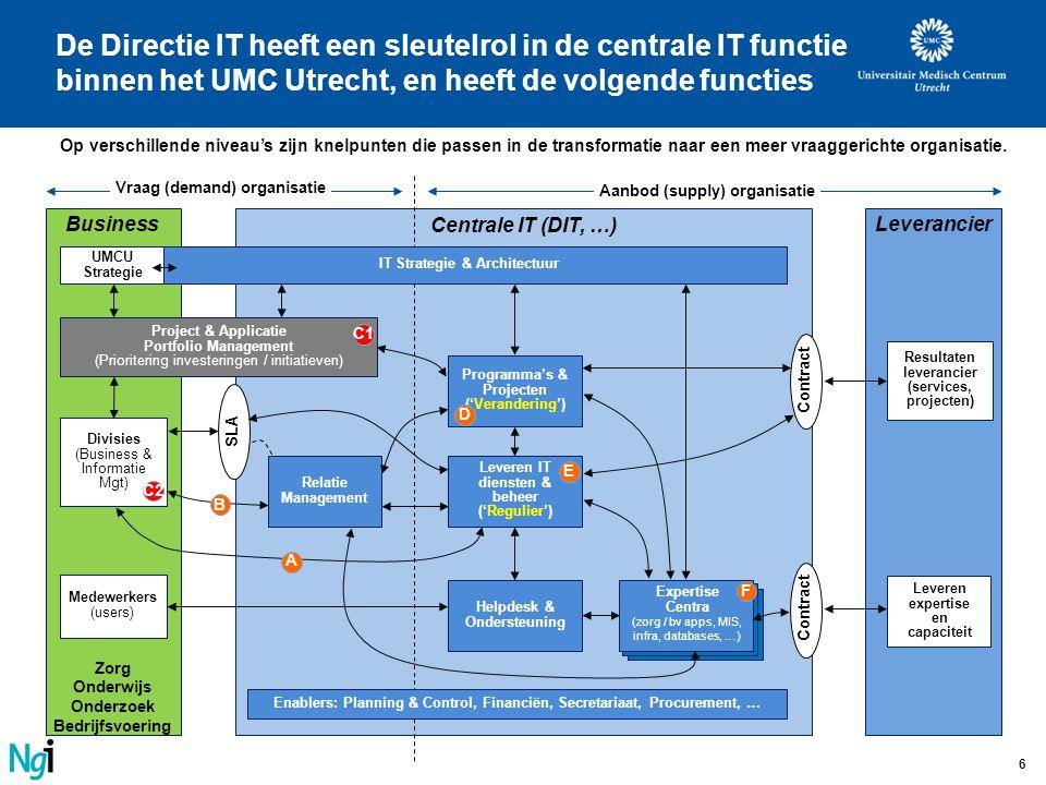 De Directie IT heeft een sleutelrol in de centrale IT functie binnen het UMC Utrecht, en heeft de volgende functies