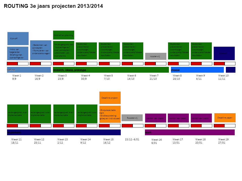 ROUTING 3e jaars projecten 2013/2014