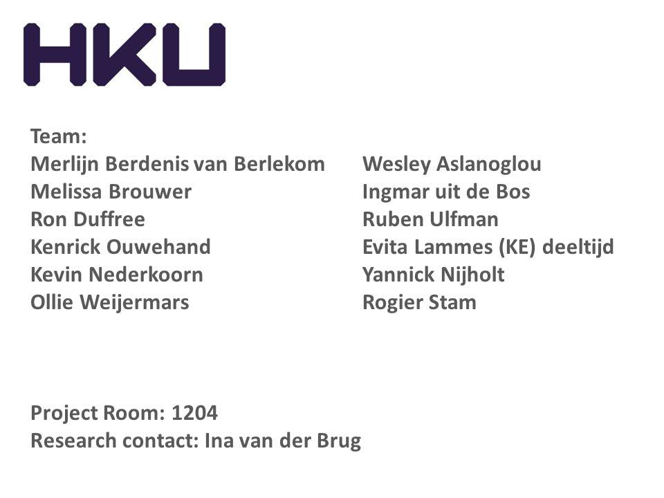 Team: Merlijn Berdenis van Berlekom Wesley Aslanoglou. Melissa Brouwer Ingmar uit de Bos. Ron Duffree Ruben Ulfman.