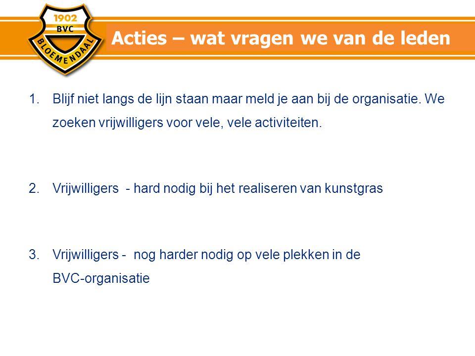 vacatures vrijwilligers BVC