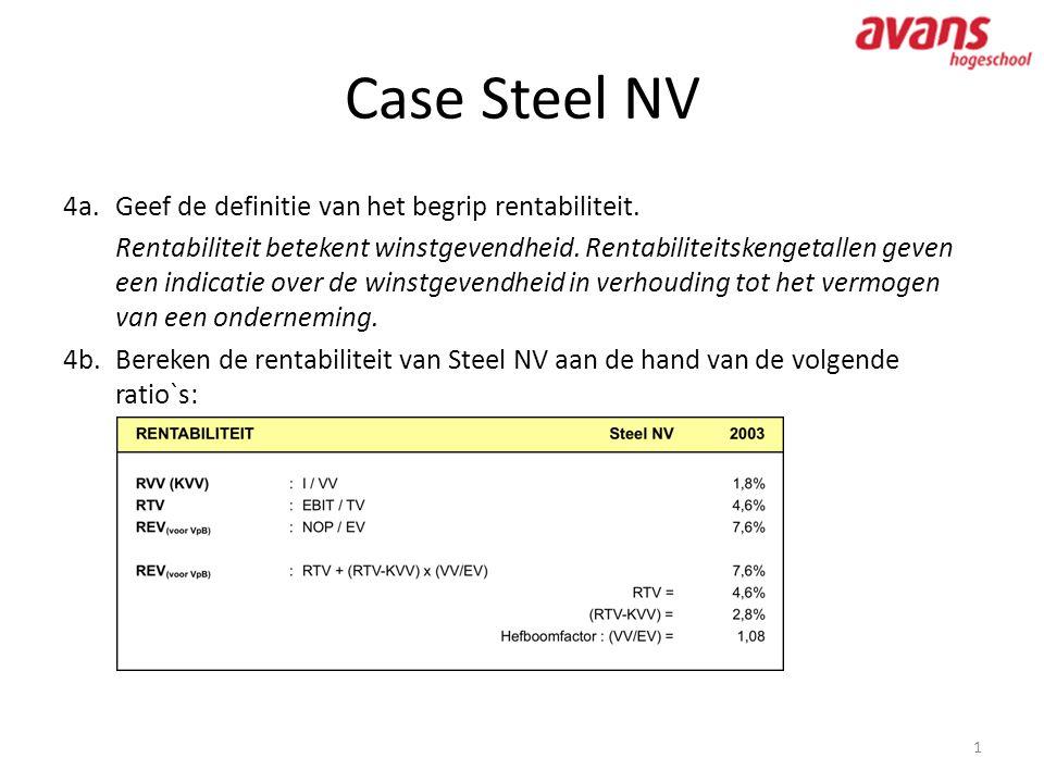 Case Steel NV