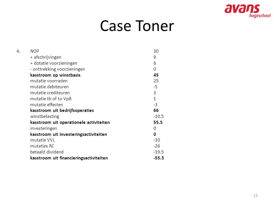Case Toner
