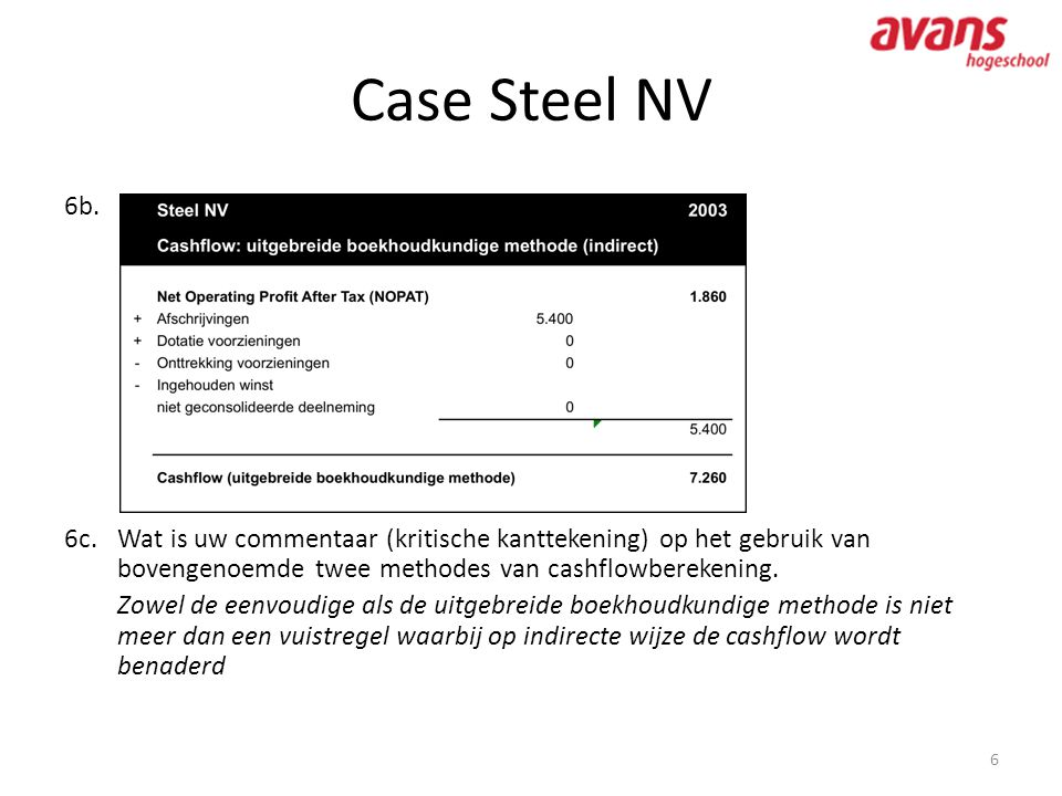 Case Steel NV