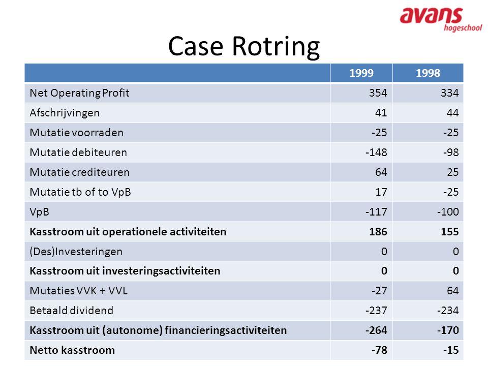 Case Rotring 1999 1998 Net Operating Profit 354 334 Afschrijvingen 41