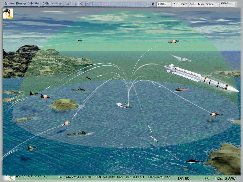 Combat Management System