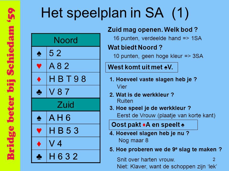 Het speelplan in SA (1) Noord ♠ 5 2 ♥ A 8 2 ♦ H B T 9 8 ♣ V 8 7 Zuid