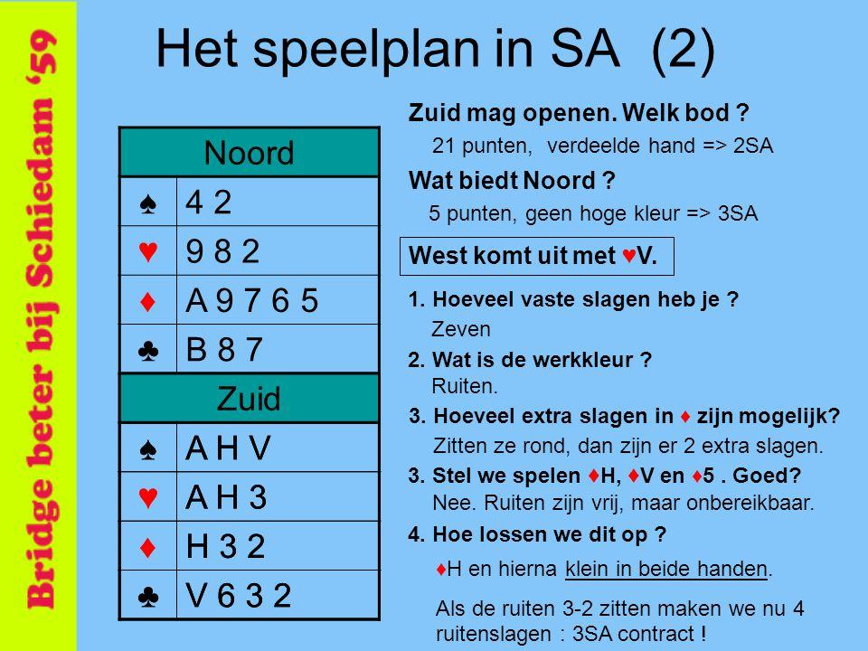 Het speelplan in SA (2) Noord ♠ 4 2 ♥ 9 8 2 ♦ A 9 7 6 5 ♣ B 8 7 Zuid