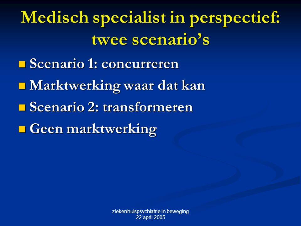 Medisch specialist in perspectief: twee scenario's