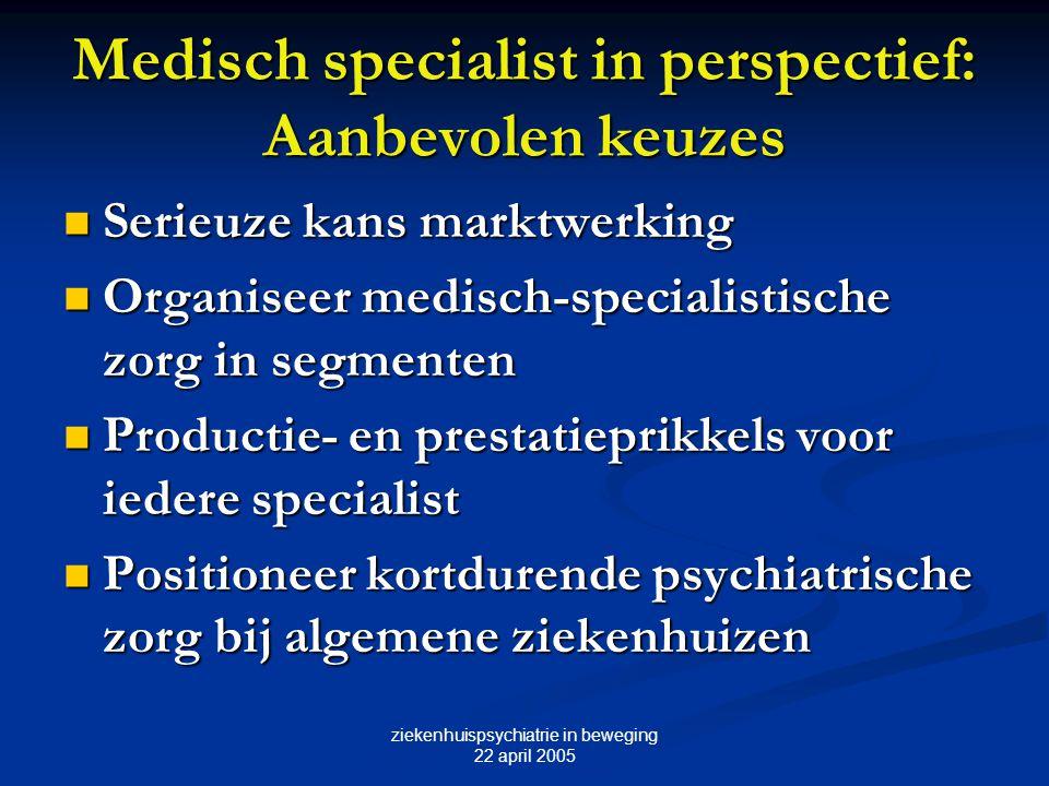 Medisch specialist in perspectief: Aanbevolen keuzes